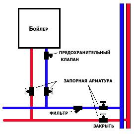 Схема подключения электрического ...