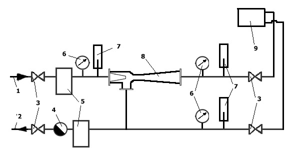 1 - подющий теплопровод; 2 - обратный теплопровод; 3 - задвижки; 4 - водомер; 5 - грязевики; 6 - манометры; 7...