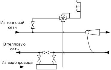 Схема подключения к тепловым сетям фото 761
