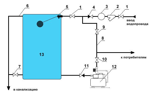 Схема подключения насосной