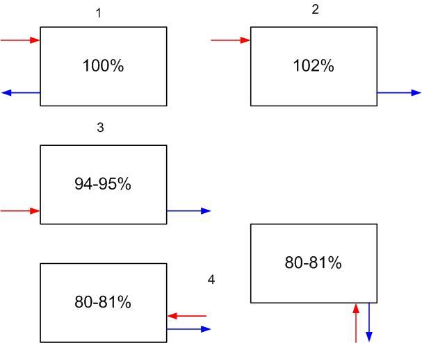 Схемы подключения радиаторов к