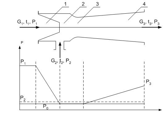 Инструкция по пуску регулировке и опорожнению системы отопления
