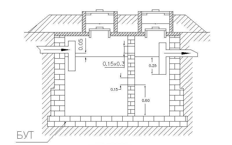 Как построить канализацию в частном доме своими