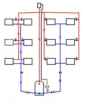Схема разводки трубопровода системы отопления двухтрубная 990