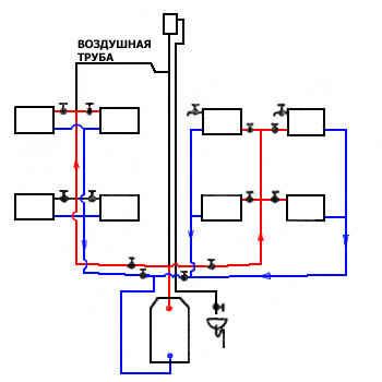 Система отопления квартиры своими руками фото 675