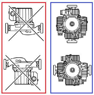 Положение ротора при установке