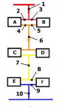 Неисправности в однотрубной вертикальной проточной системе отопления