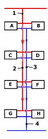 Места засоров в двухтрубной системе отопления с верхней разводкой