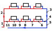 Схема засоров в горизонтальной однотрубной СО с перемычками
