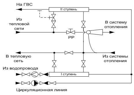 Схема горячего водоснабжения с элеватором устройство конвейера приводная