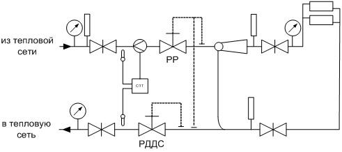 Схема включения элеватора авито рольганги
