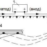 Монтаж стальных трубопроводов